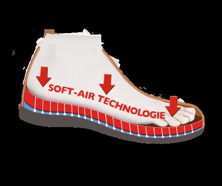 Soft-Air